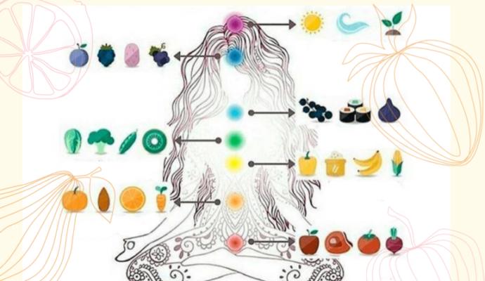 chakras de frutas
